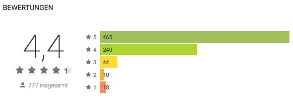 Kundenbewertungen für den E-Smoker Calculator im Google Play Store