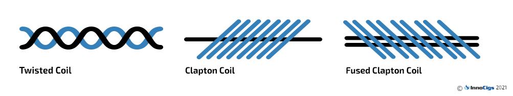 Coils können aus einem oder mehreren Drähten bestehen.
